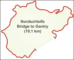 Nordschleife Bridge to Gantry (BtG) (19,1 km)