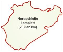 komplette Runde der Nordschleife (20,832 km)