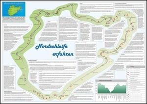 PDF Plan Nordschleife