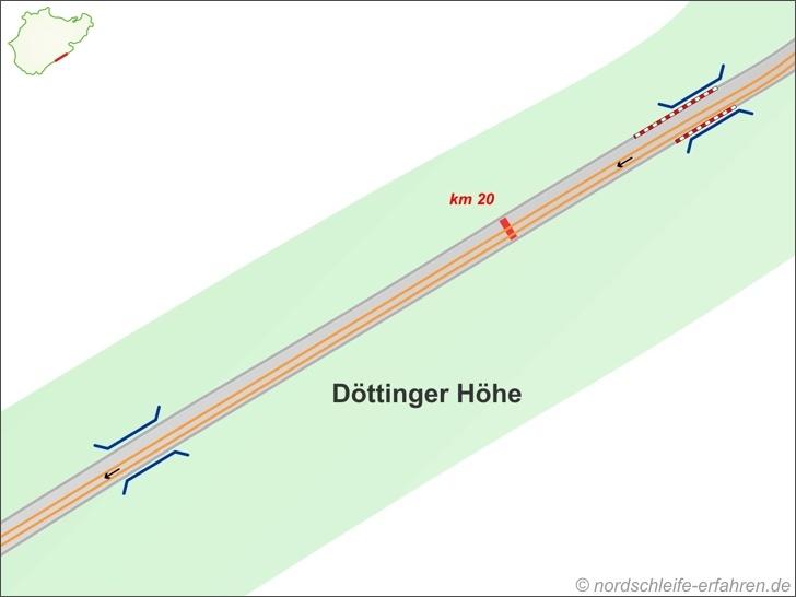 Ideallinie Streckenabschnitt Döttinger Höhe