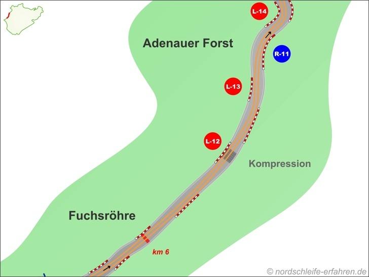 Ideallinie Streckenabschnitte Fuchsroehre und Adenauer Forst