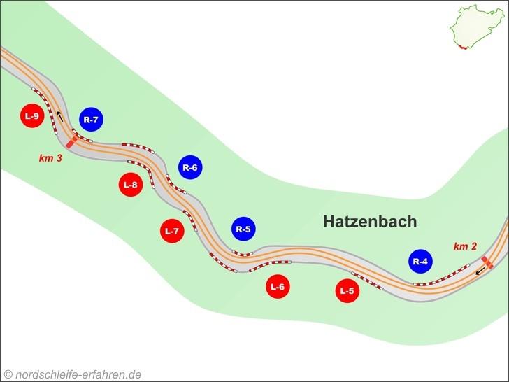 Ideallinie Streckenabschnitt Hatzenbach