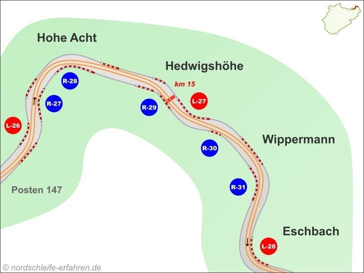 Ideallinie Streckenabschnitte Hohe Acht, Hedwigshöhe, Wippermann und Eschbach