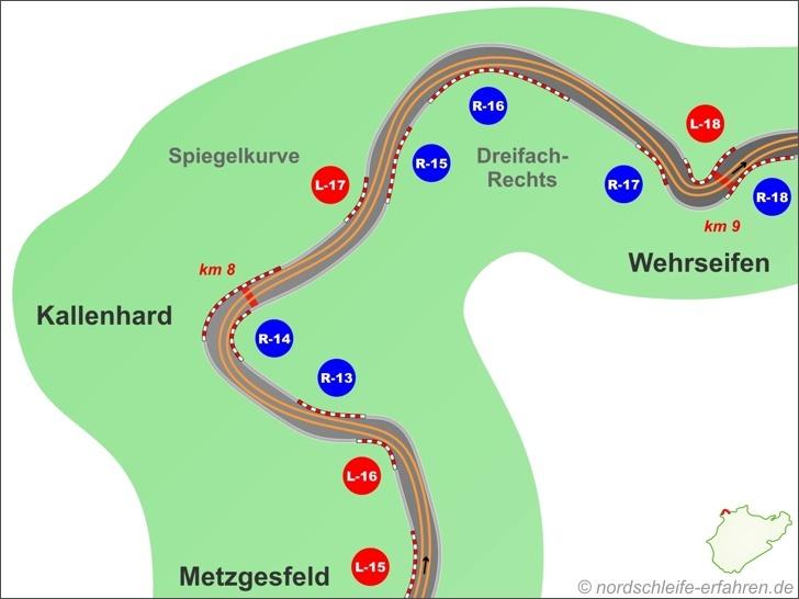 Ideallinie Streckenabschnitte Metzgesfeld, Kallenhard und Wehrseifen