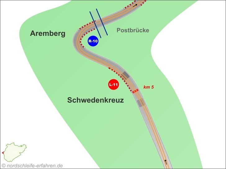Ideallinie Streckenabschnitte Schwedenkreuz und Aremberg