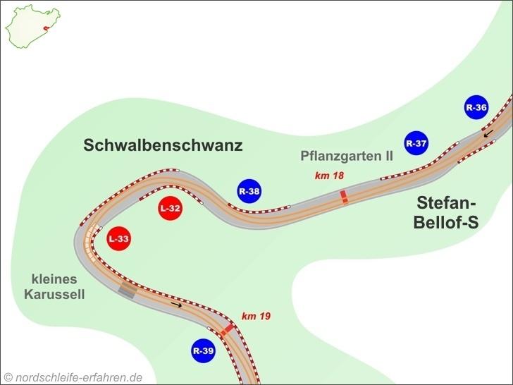 Ideallinie Streckenabschnitte Stefan-Bellof-S und Schwalbenschwanz