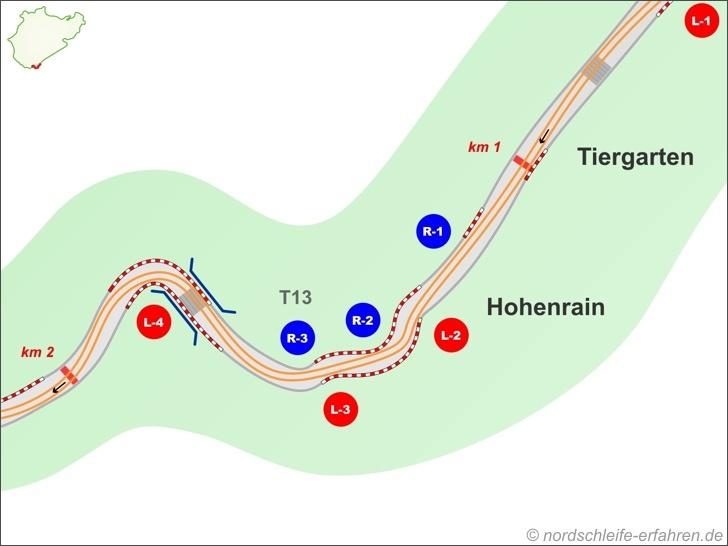 Ideallinie Streckenabschnitte Tiergarten und Hohenrain